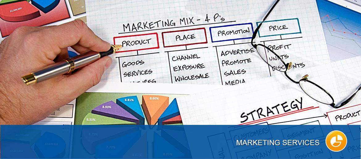 Professional Marketing Plan for the medical practice